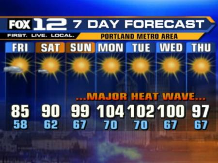 KPTV's 7 Day Forecast as of 7pm