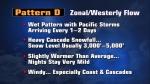 WinterWx_D_Summary