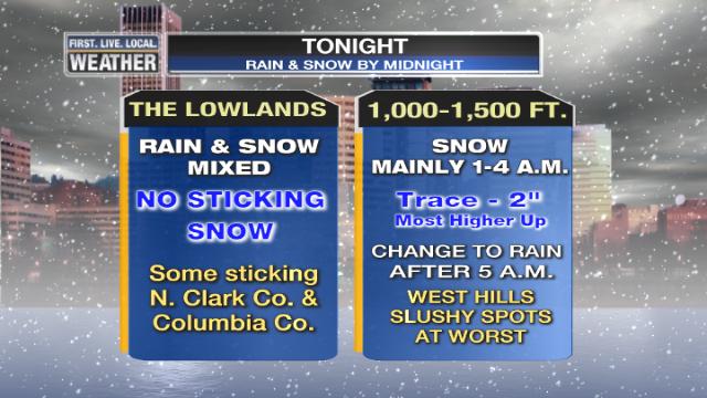 Sticking Snow Unlikely Metro Area Tonight (1/3)