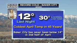 MarkTemperature_BakerCityRecordLow