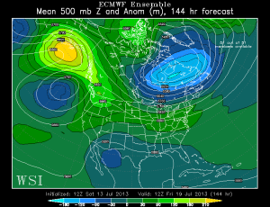 ecmwf_500_friam