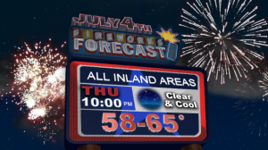 Mark_4th-of-July_Outlook