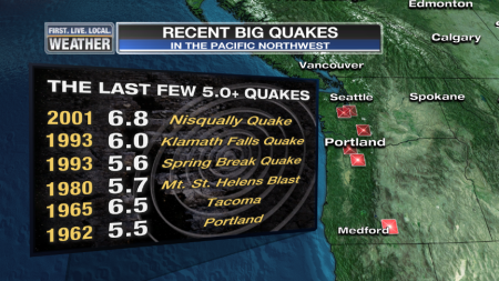 Earthquake_PacificNorthwestRecent
