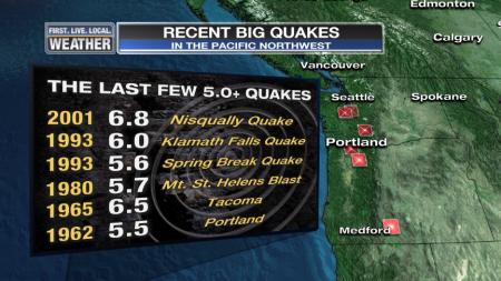 Earthquake_PacificNorthwestRecent
