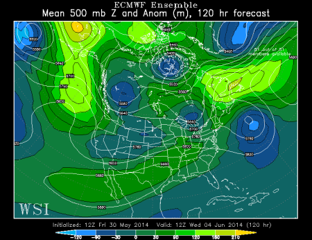 wed500ecmwf