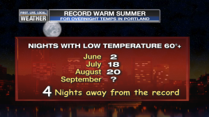 Mark_SummerNightsWarmRecord