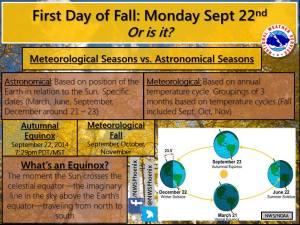 seasons_description