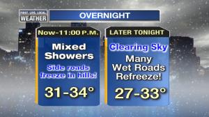 Tonight_Forecast