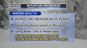 MarkSnowpack_Oregon_PlusFacts2