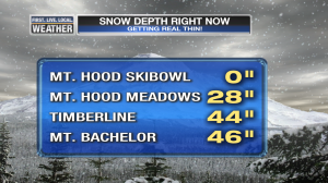 MarkSnow_MtHood_Totals