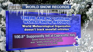 MarkSnow_WorldRecords
