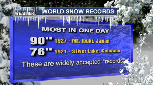 MarkSnow_WorldRecords2
