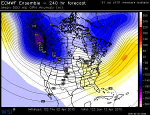 ecmwf_sun_10days