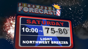 2013_Fireworks_Forecast