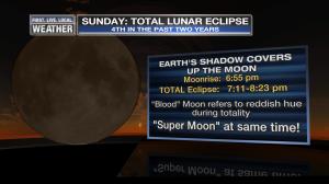 MarkTotalLunarEclipse1