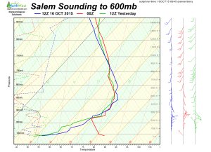 SLE_to_700mb