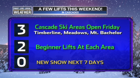 CascadeSkiResorts_WhichOpen
