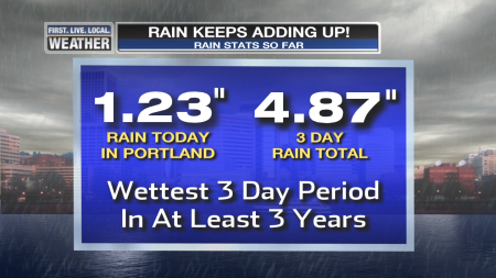 BMAC Rain Two Day Total