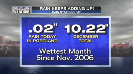BMAC Rain Two Day Total