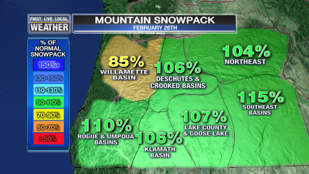 MarkSnowpack_Oregon_PlusFacts
