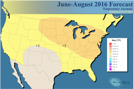 June_August_2016_Update