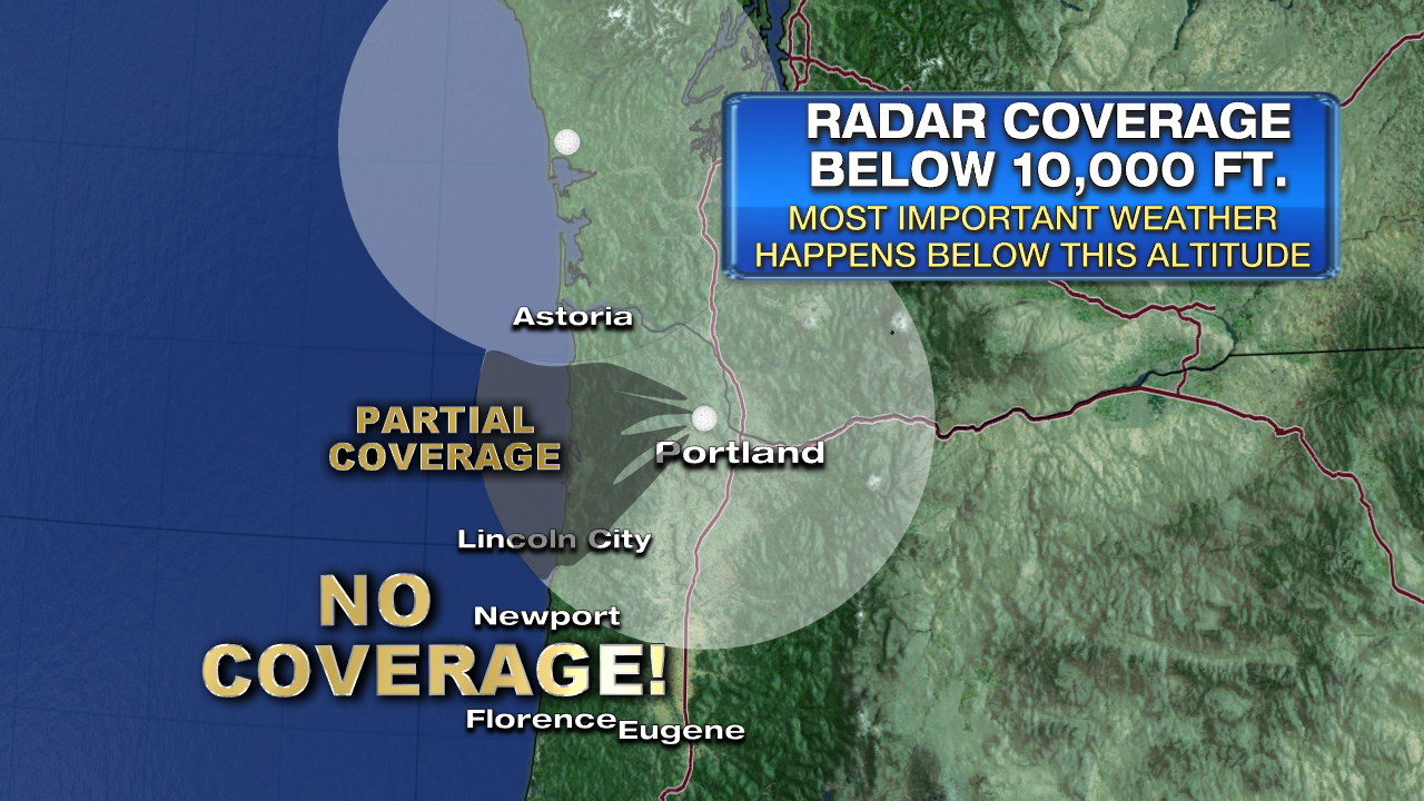 The Oregon Radar Gap FOX Weather Blog - Portland weather doppler