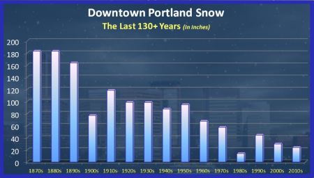 snow_downtown