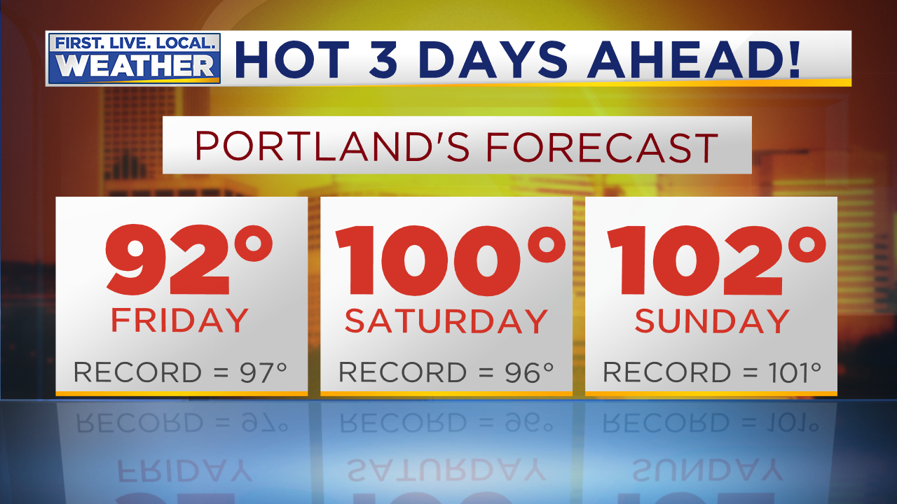 Hottest Weekend of Summer? Could Be! | FOX 12 Weather Blog