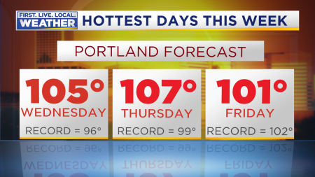 Mark Hot 3 Day PDX Forecast