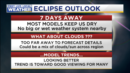 Eclipse Forecast 1