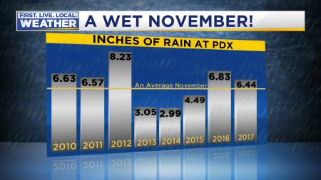 Mark November Rain