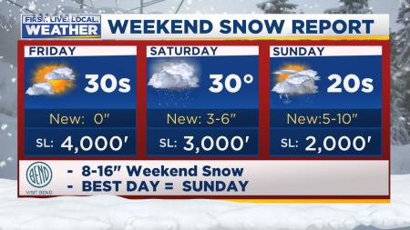 Snow Report2