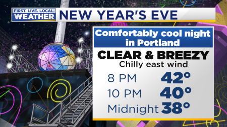 New Years Eve Fcst