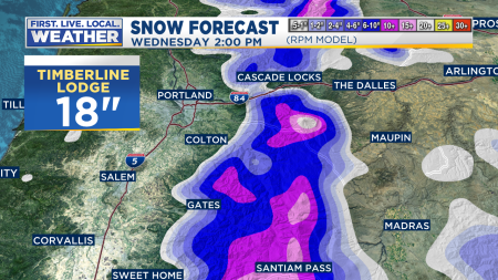 RPM Snow Accumulation