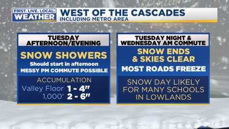 Snow Cold Look Ahead Forecast 2