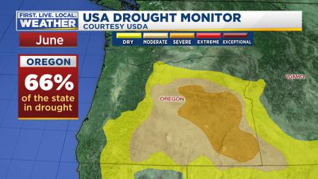 Drought Monitor Autoplot