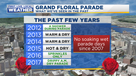 Rose Festival History Grand Floral Parade2