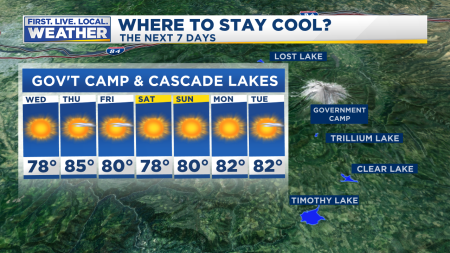 7 Day Coast Plus Cascades Summer2