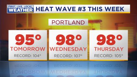 Mark Hot Heatwave So Far