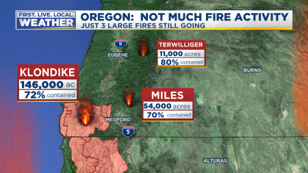 Mark Fire All Oregon