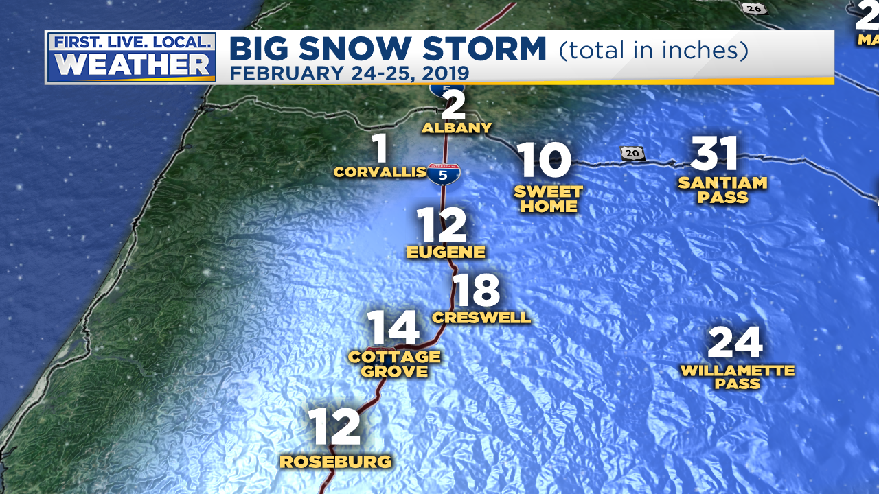 snow-totals-south-valley-central-oregon-