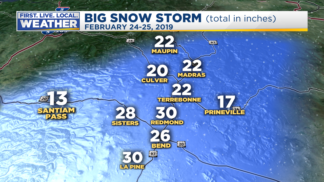 snow-totals-south-valley-central-oregon2