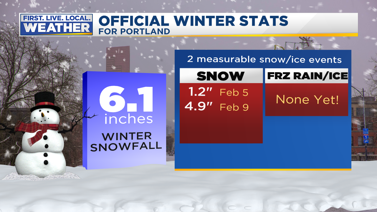 FOX 12 Weather Blog