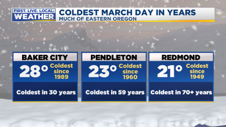 Cold Temps Record Eastern Oregon March
