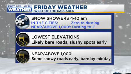 Snow Headlines Metro Tonight
