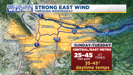 Warnings Gorge and Metro East Wind1