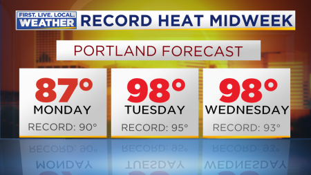 Mark Hot 3 Day PDX Forecast2