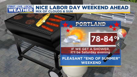 Labor Day Grilling Fcst