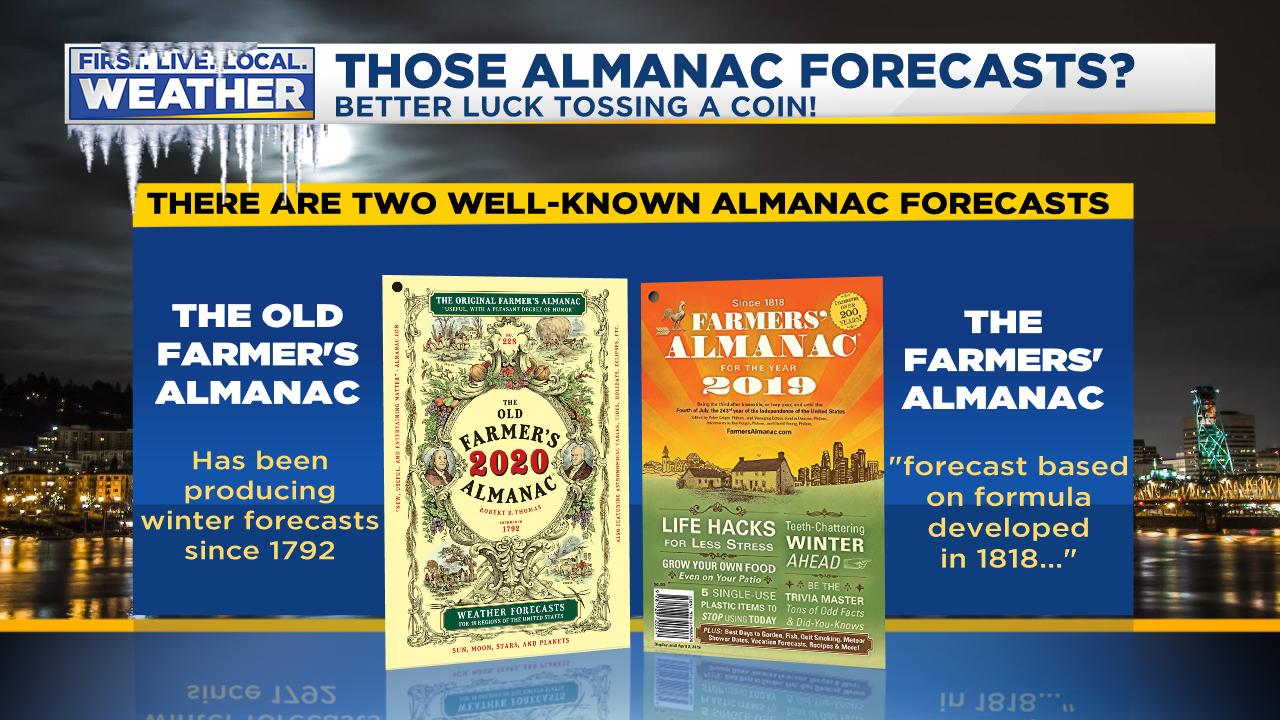 Farmers Almanac Forecast Is Crap 1