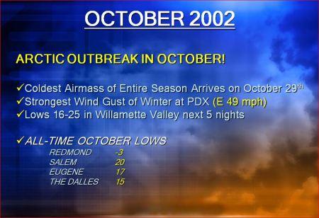 October2002Stats